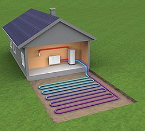 Nederlander wil zelf energie opwekken en besparen
