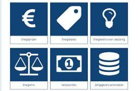 Gemeente Utrecht is 'koploper energiebesparende maatregelen'