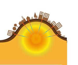 Geothermische energie in de bouw en industrie