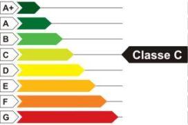 'Minimaal energielabel C'-plicht voor kantoren in voorbereiding