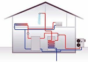 Zo berekent u de energieprestatiecoëfficiënt