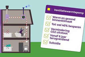 Nuon gaat 'grootschalig' ventilatieluchtwarmtepompen aanbieden