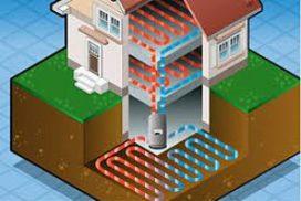 Hoe werken gesloten bodemsystemen voor warmtepompen?