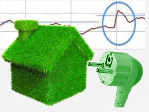 Samsom: meer investeren in duurzame energie