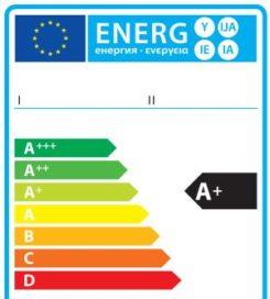 Eerlijke kans bij vereenvoudigd energielabel