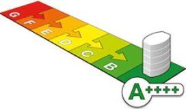 Energielabel nieuwe utiliteitsbouw wordt op 1 juli 2014 ingevoerd
