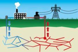Maximumtermijn regeling energie-innovaties verlengd tot 2030