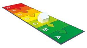 Tussen 29 en 31 december andere registratie energielabels