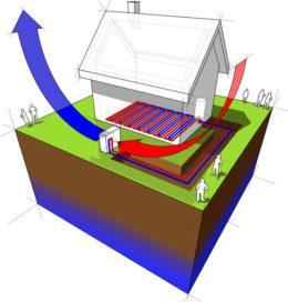 Inspiratiesessies hybride warmtepompen voor corporaties