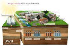 Congres glastuinbouw: geothermie en koppeling woonwijken