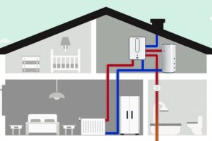 Ventilatielucht als bron voor een warmtepomp