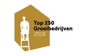 Top 250 Groeibedrijven