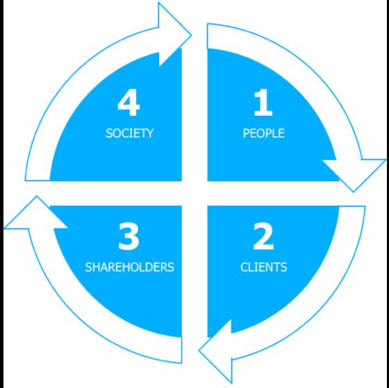 Viisi cirkel