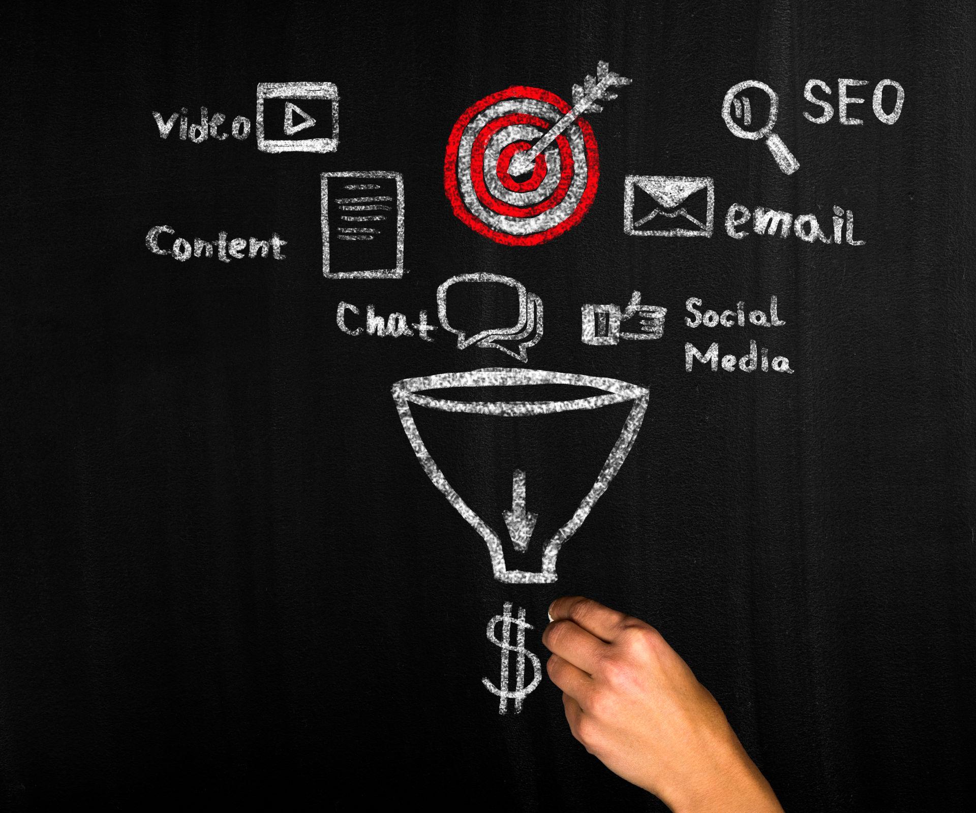Schaubild mit einem Sales Funnel zu Content Marketing