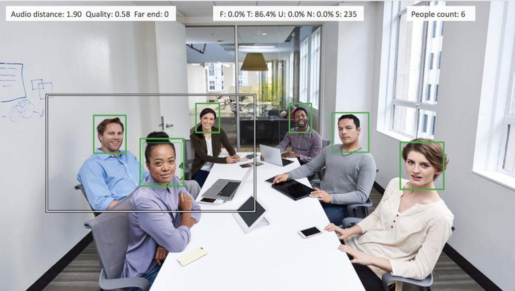 Die intelligente Videokonferenz mit dem Cisco Room Kit