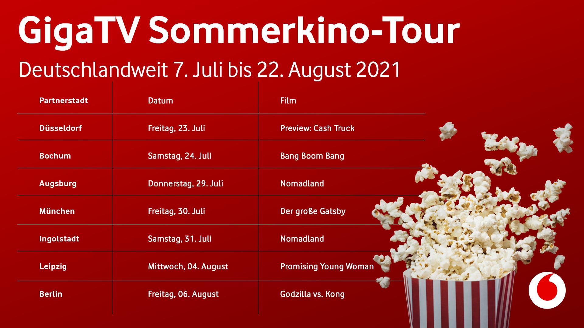 GigaTV Sommerkino-Tour Filme-Übersicht