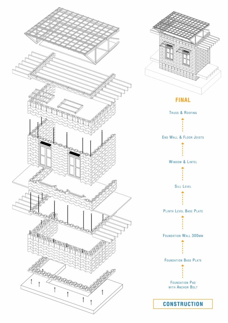 Circular Communities For Housing