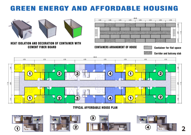 Green energay and affordable housing