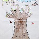 A nyírfa átváltozik