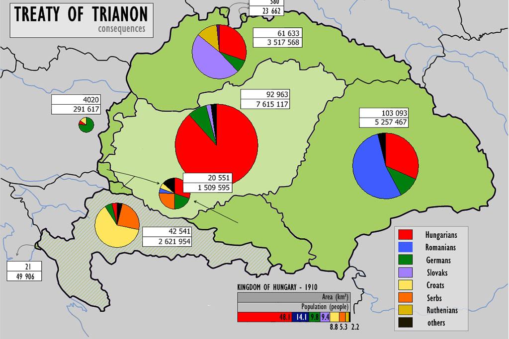 trianon 1920