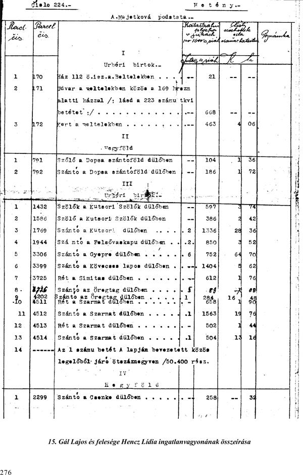 7. Spísanie nehnuteľného majetku Lajosa Gála a jeho manželky Lídie Hencz