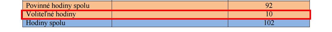 Učebný plán platný od roku 2011. Červeným vyznačená časť vzťahujúca sa na voliteľné hodiny na 1. stupni ZŠ s vyučovacím jazykom maďarským.