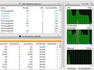 Ressouren-Monitor Verbrauch für Browser Spartan