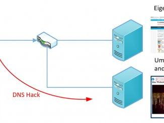 DNS Manipulation - So einfach wird man an eine falsche Adresse geleitet