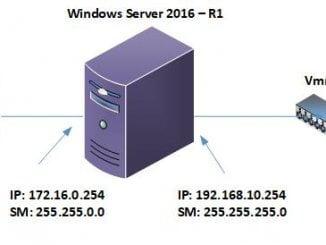 Netzwerkszenario - Routing am Server 2016 konfiguieren