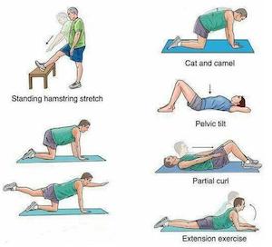 Behandeling artrose lage rug