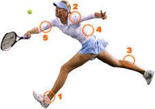 Hoe tennisblessures voorkomen