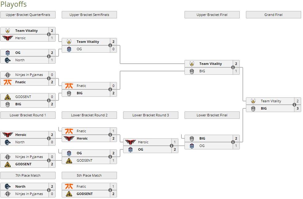 06 07 EU Playoffs