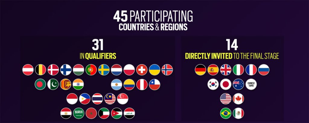 Rainbow Six World Cup Participants
