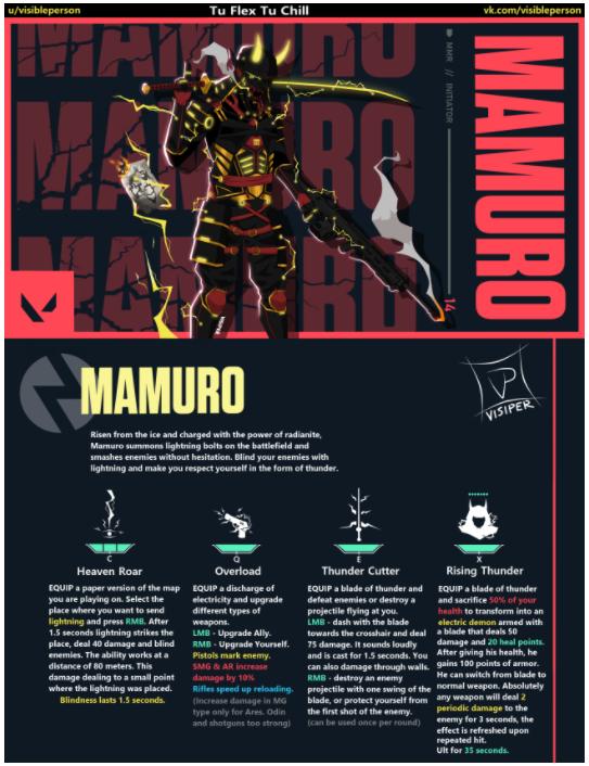 Reddit Samurai-Agent VALORANT