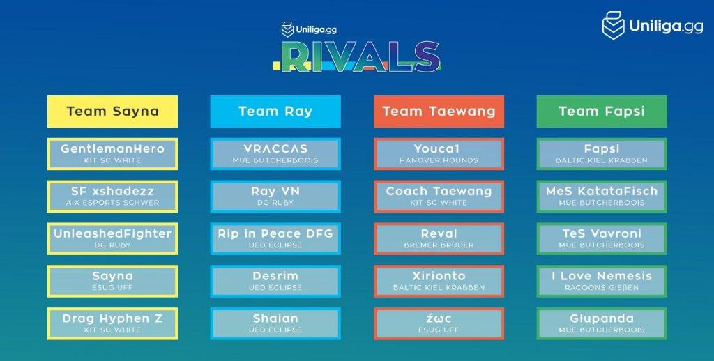 Uniliga Rivals 20w Teams Artikel