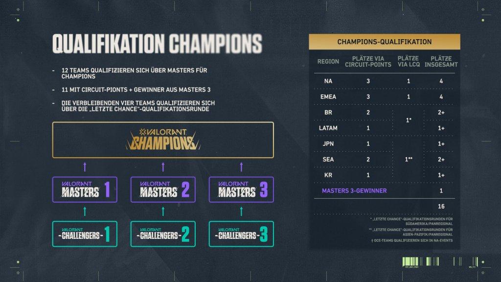 Quali Champions VALORANT