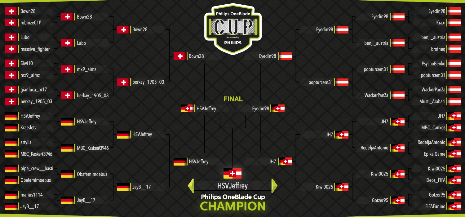 Final DACH Bracket Philips OneBlade Cup