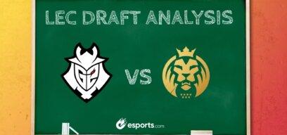 Draft Analysis - G2 Esports vs. MAD Lions (LEC Summer Split 2021)