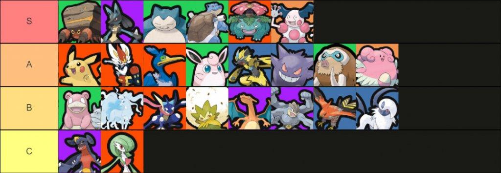 Pokemon-UNITE-Tierlist-1-10-1024x354.jpg