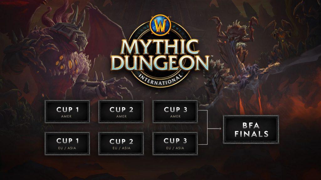 Fahrplan für das Mythic Dungeon Invitational