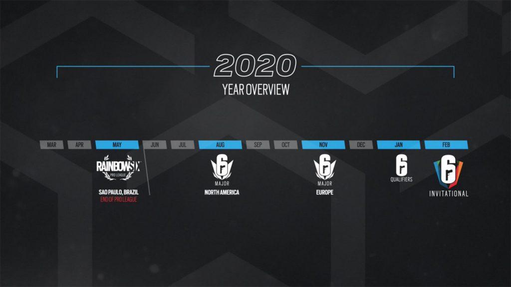 Der Zeitplan für die Rainbow Six Szene in 2020