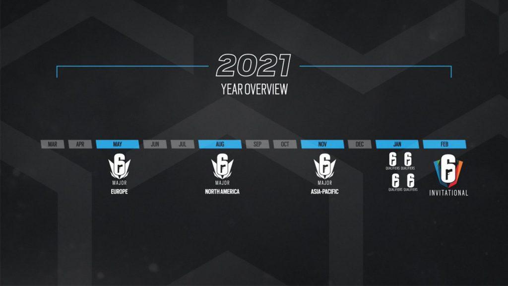 Zeitplan für 2021 in Rainbow Six: Siege