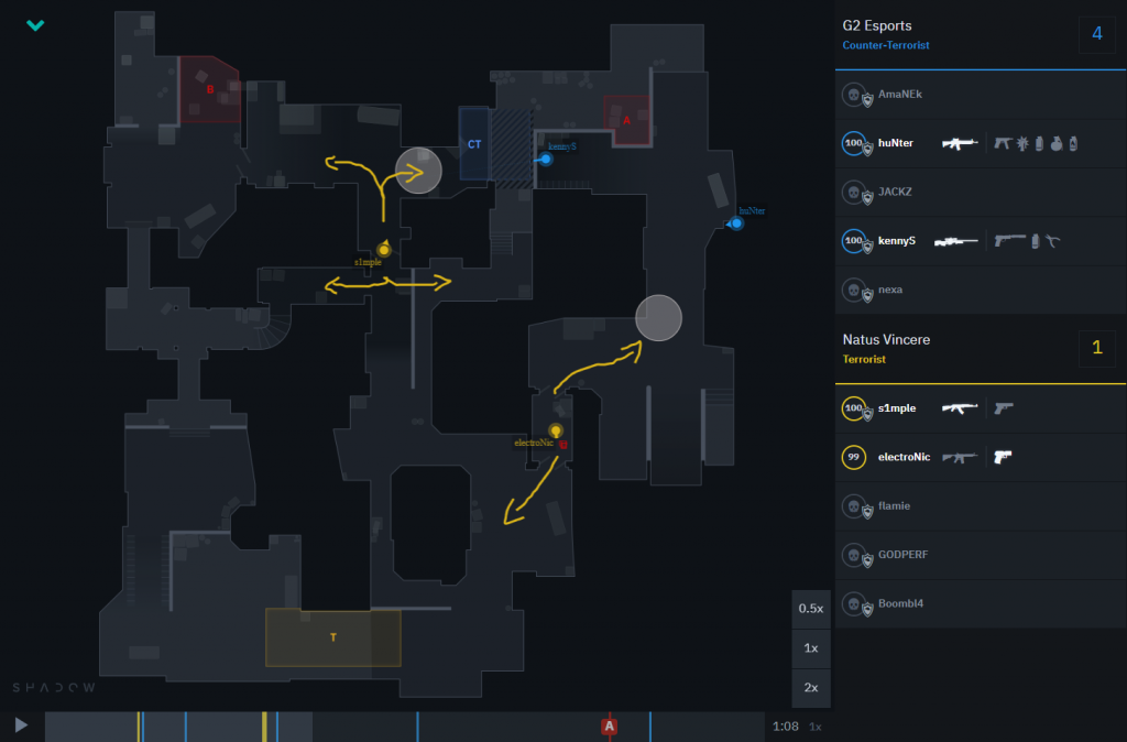 Analysis of s1mple's Round 6