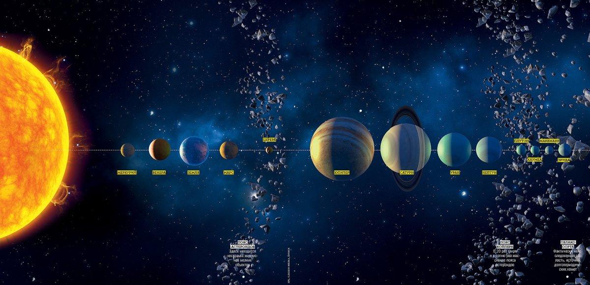Автостопом по солнечной системе