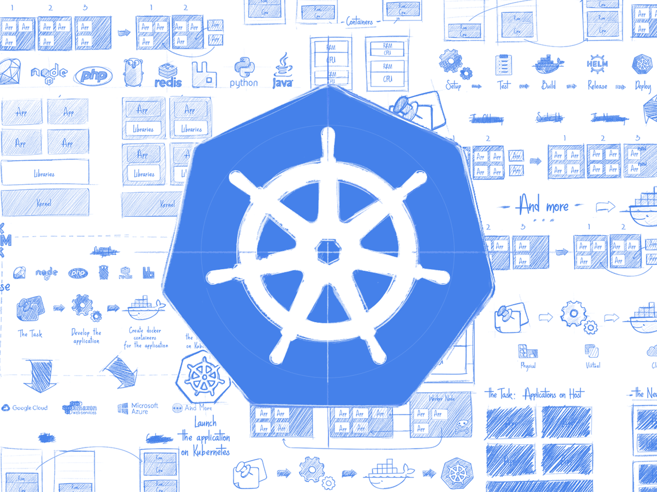 Why You Should Use Kubernetes In Your Next Project
