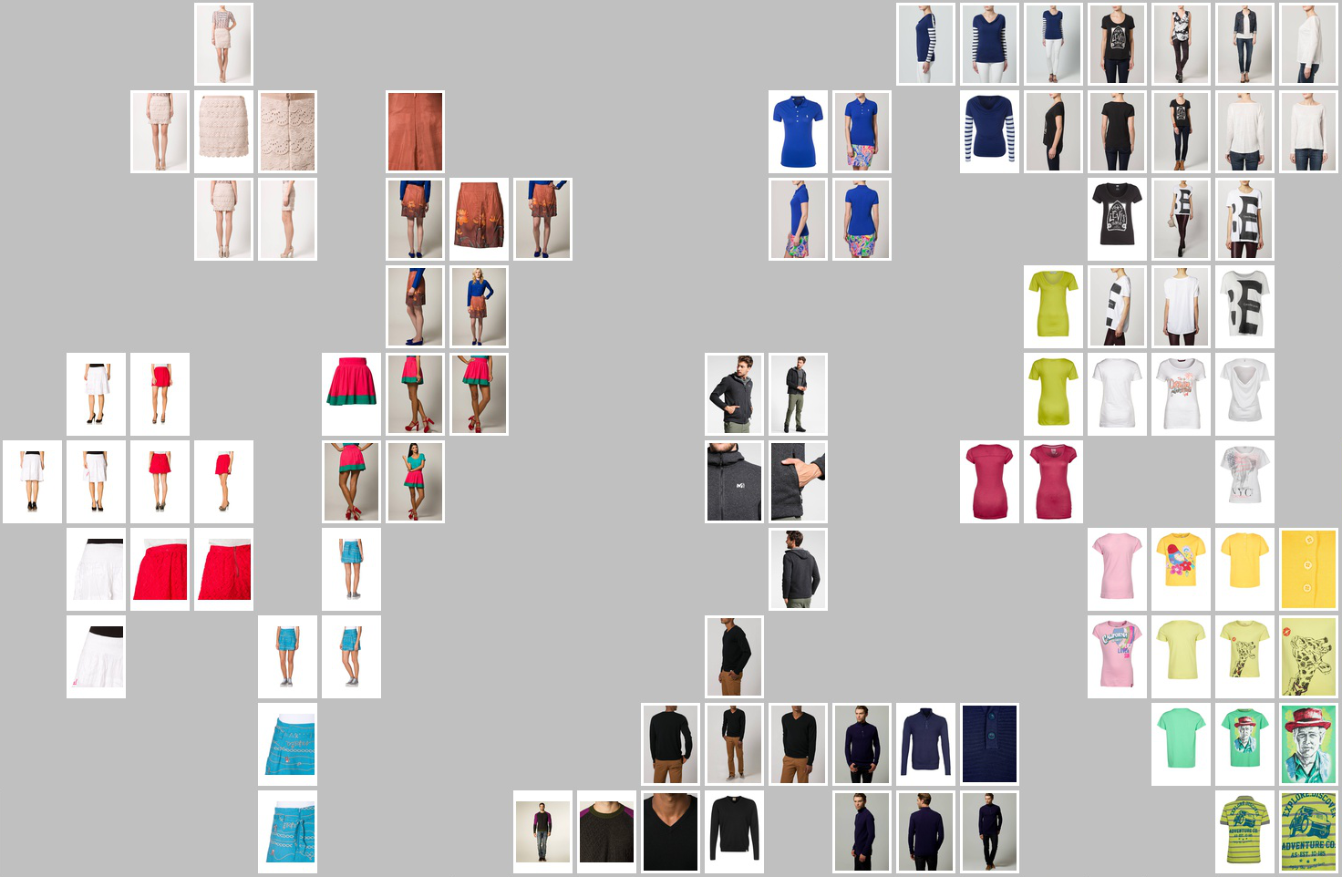 Fashion DNA: Improving Fashion Item Encoding And Retrieval