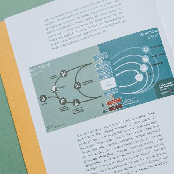 Handboek voor de Circulaire Economie1
