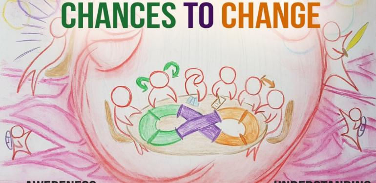 Chances to change - board game