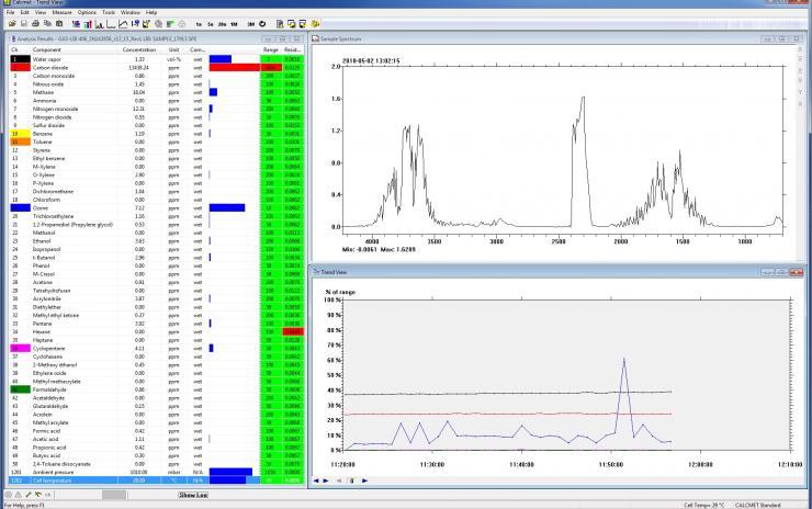 Calcmet software