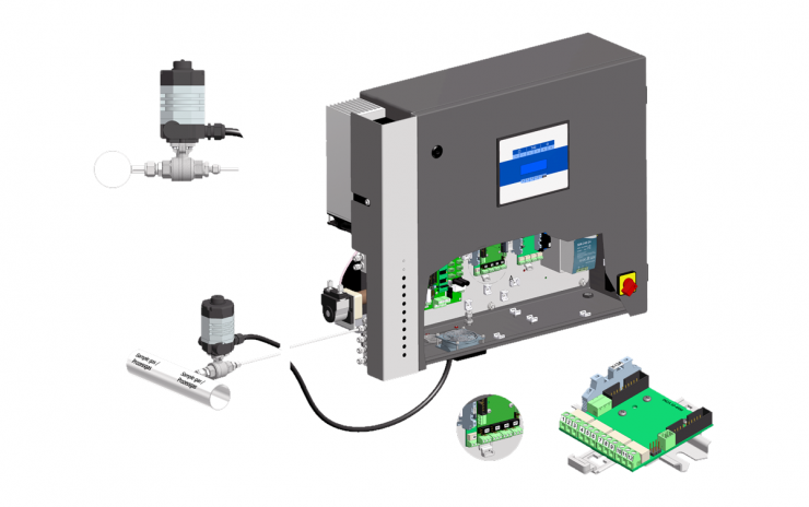 Inca multipoint biogasanalyser